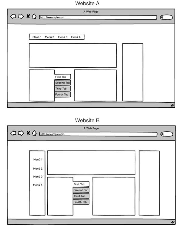 Usability-Kriterien durch A/B-Tests